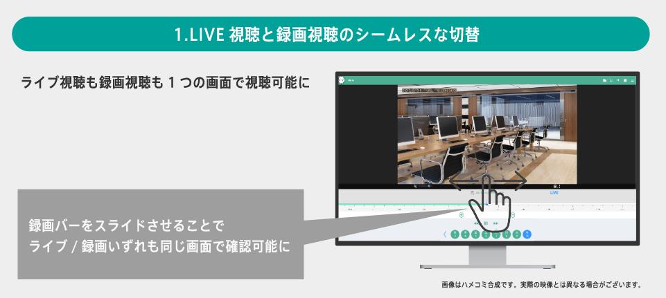 1.LIVE視聴と録画視聴のシームレスな切替
