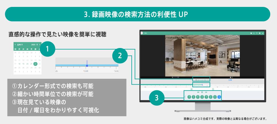 3.録画映像の検索方法の利便性UP