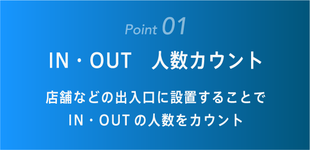 IN・OUT 人数カウント